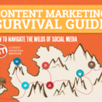 The Content Marketer's Guide to Social Media Survival: 50+ Tips